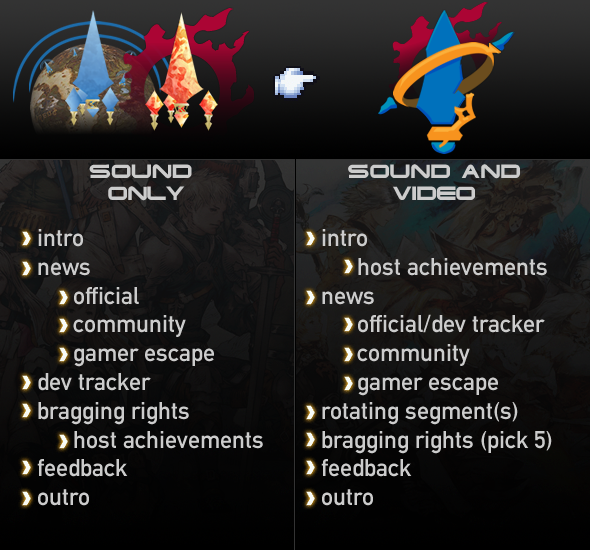 AR comparison
