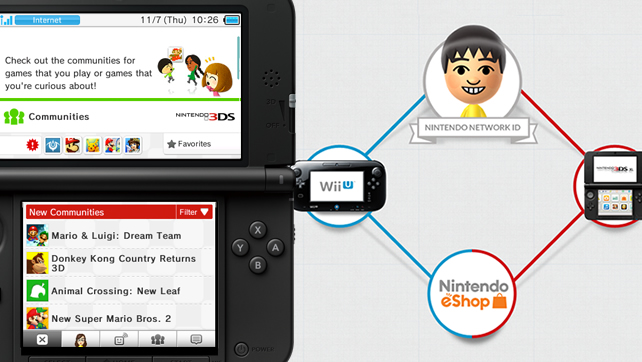 Nintendo3DSUpdate