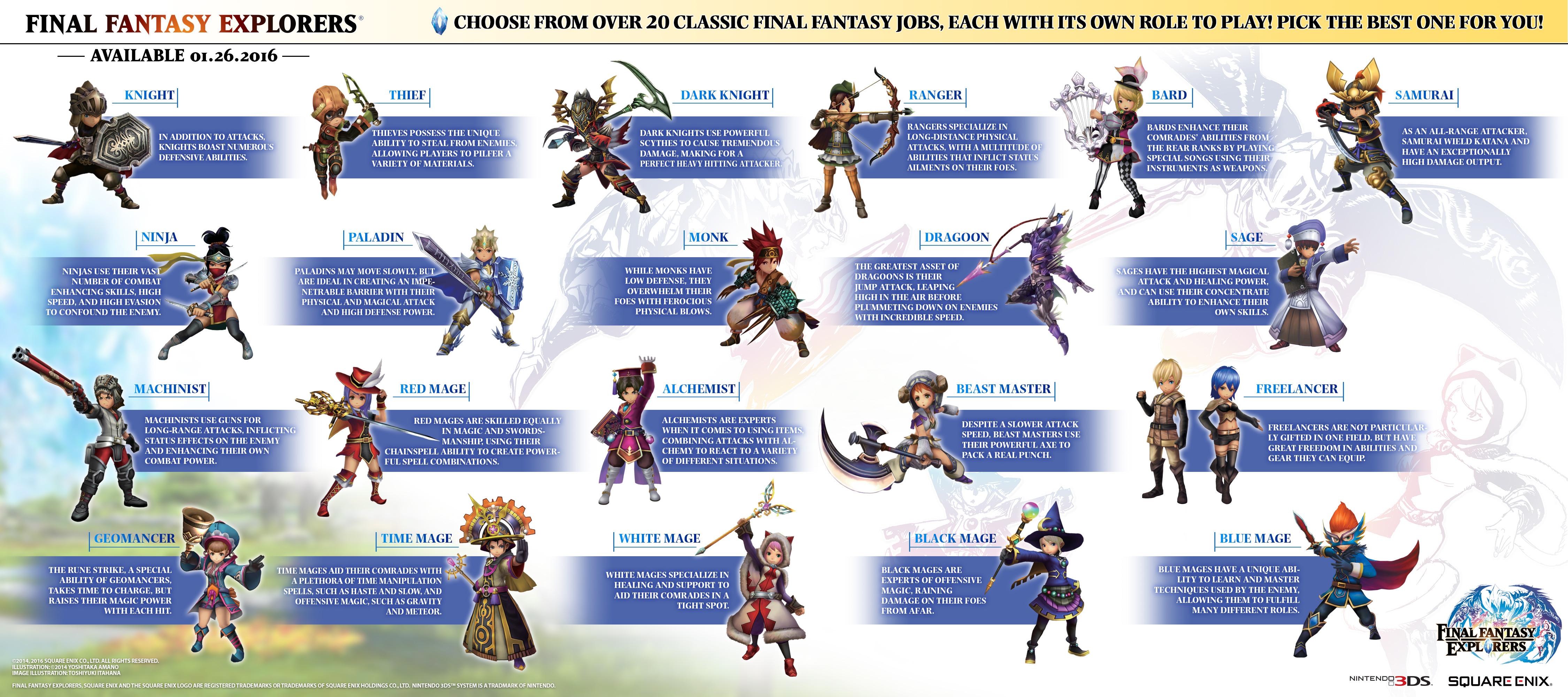 Review: Final Fantasy Explorers – Gamer Escape: Gaming News, Reviews