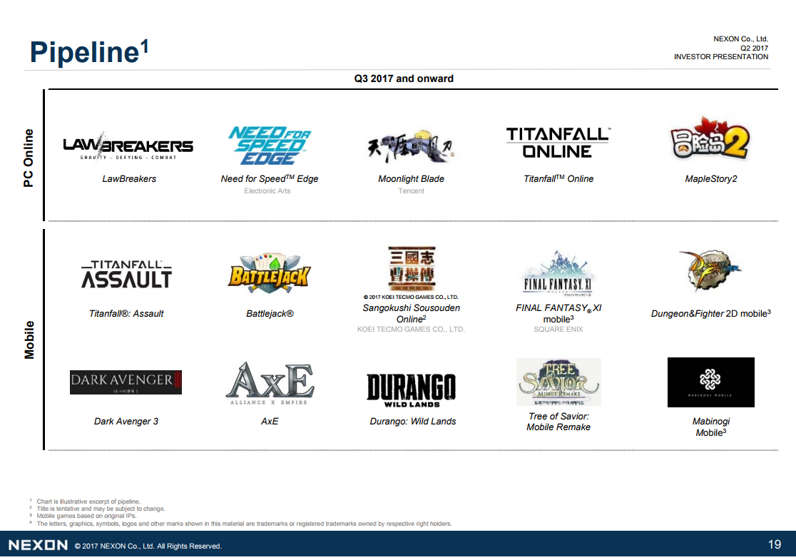 FFXI Mobile Moves Up The List In Latest Nexon Investor