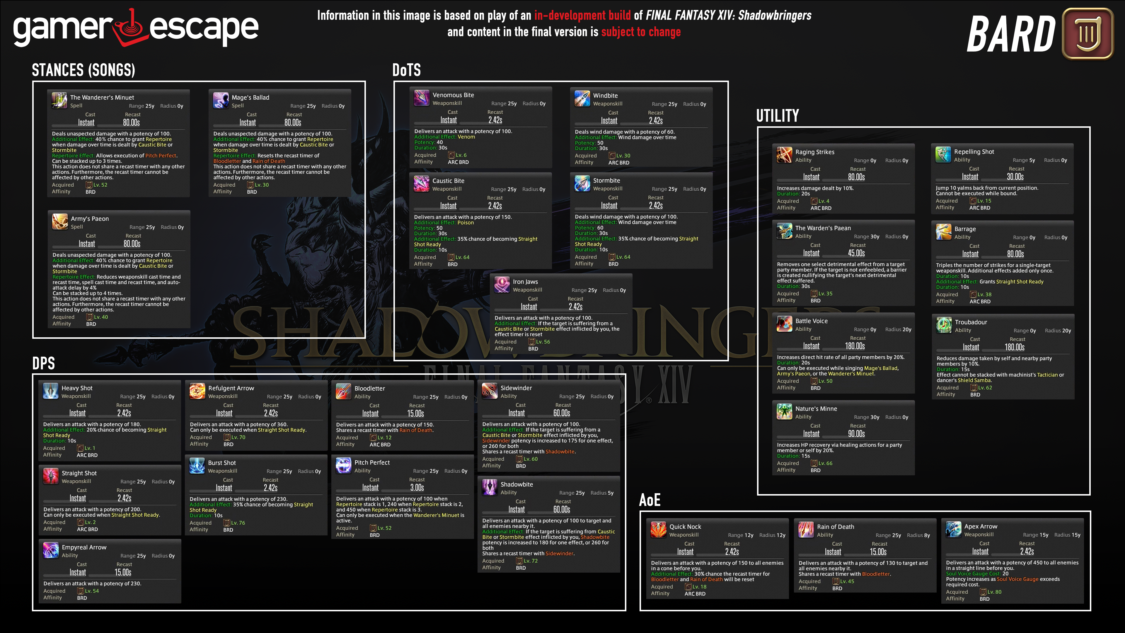 Final Fantasy XIV: Shadowbringers Hands-On with Bard – Gamer Escape