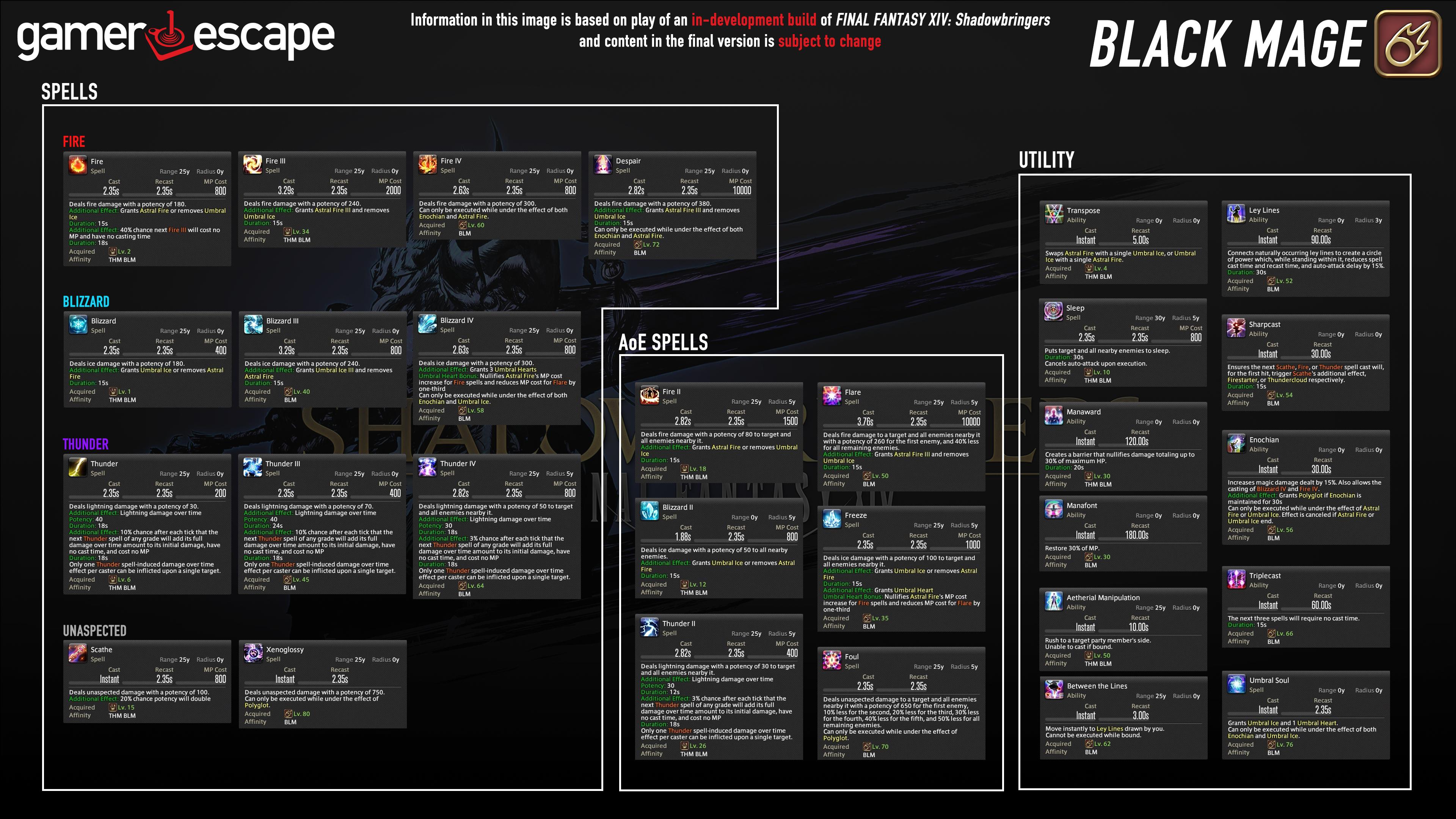 Final Fantasy XIV: Shadowbringers Hands-On with Black Mage